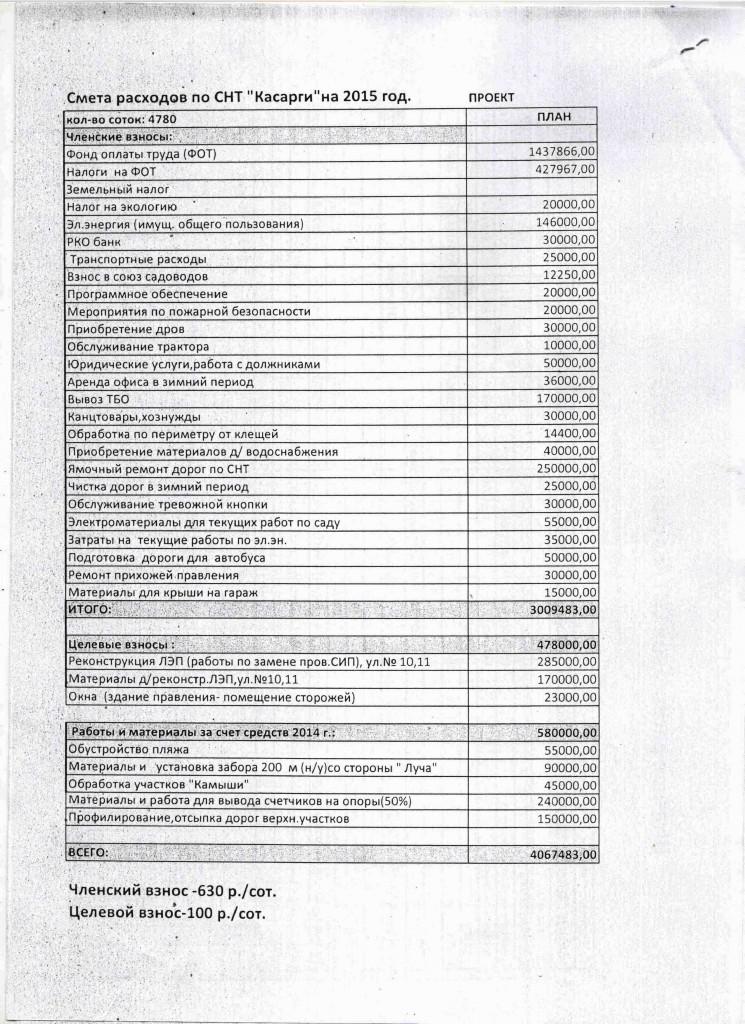 Планируемая Смета расходов в СНТ Касарги на 2015 год